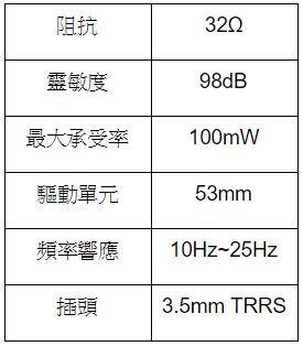 耳機規格表